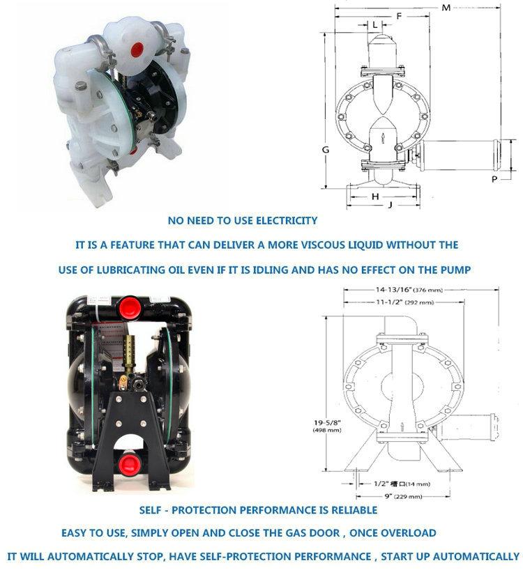PVDF diaphragm pump