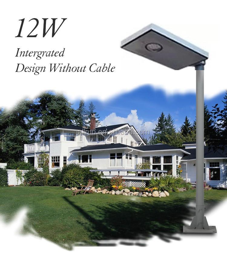 konkurrenzf higer preis lange garantie integrierte solar. Black Bedroom Furniture Sets. Home Design Ideas