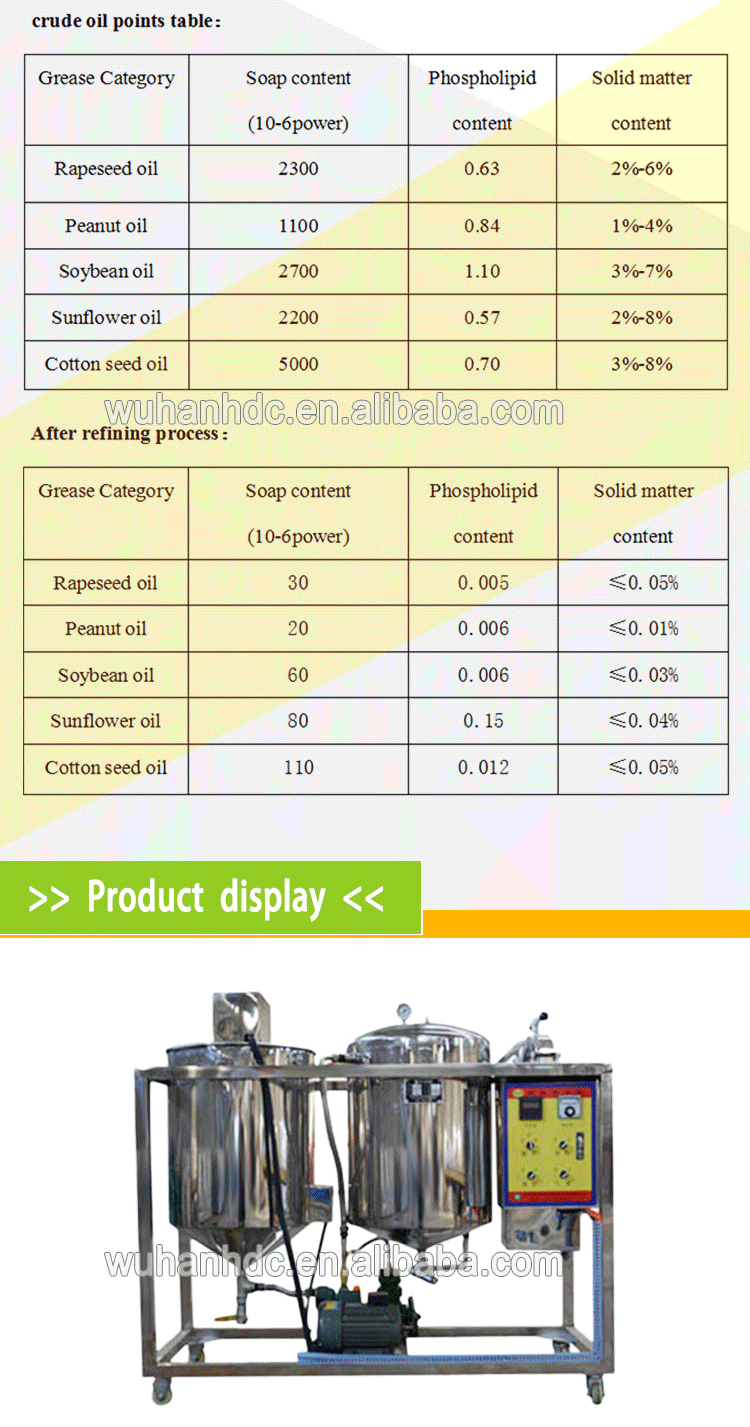 Mini Crude Oil Refinery Plant/palm Oil Refining Machine/african Wholesale  Products - Buy Mini Crude Oil Refinery Plan,Palm Oil Refining
