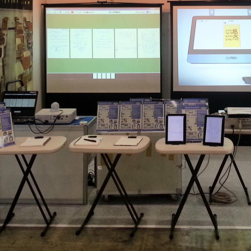 Fitur interaktif whiteboard sistem untuk menulis interaktif