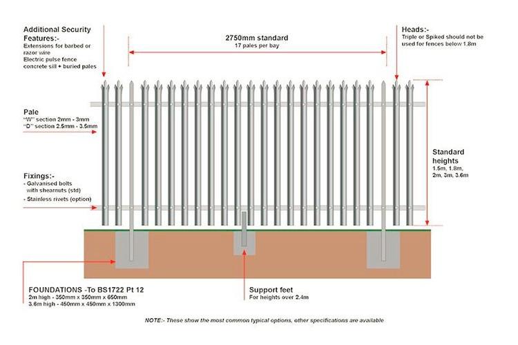 Factory Cheap Sheet Metal Euro Fence Panels Palisade Fence