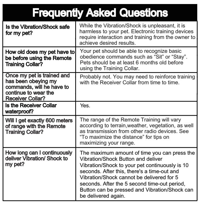 6 FAQ