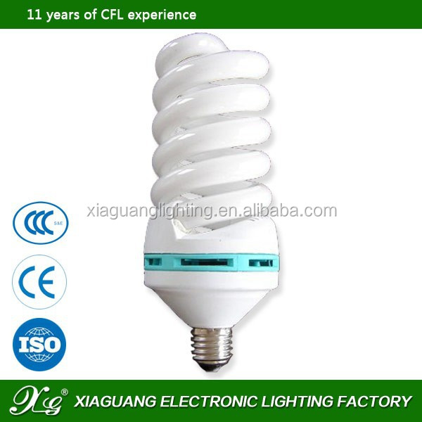 High power 2U 3U full spiral energy saving product