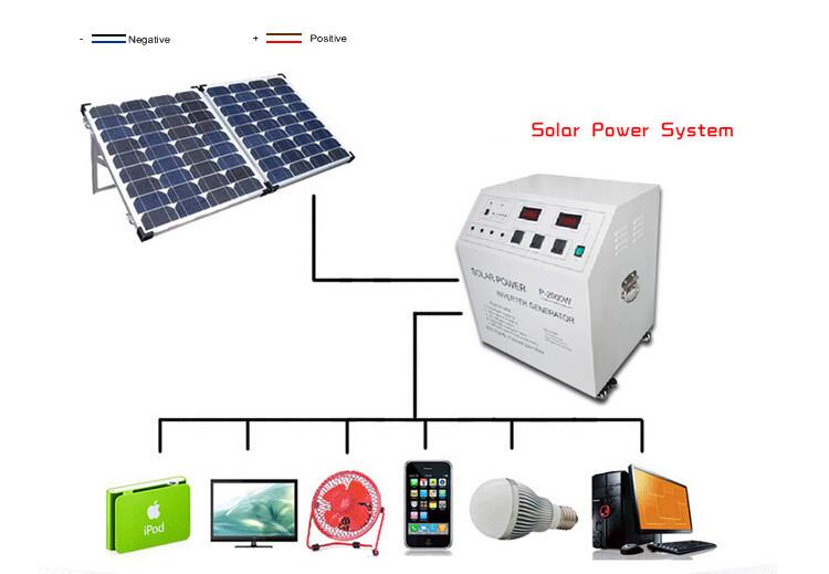 Sunpower Solar Panels Cost Per Watt / Peopleforcarlandrews