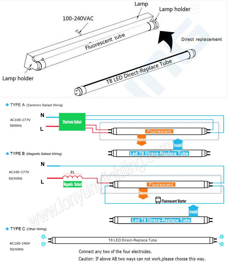 Ft Led T Compatibleballast Tube Replacement Etl Saa Tuv Ce - Led fluro wiring diagram