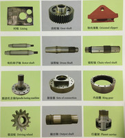remanufactured accessoried/laser cladding for the used or new general mechanical components/
