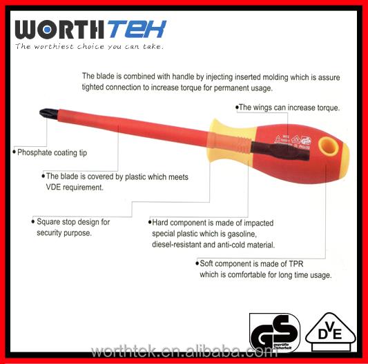 Worthtek Screwdriver Manufacturers Slot Phillips Pozi Robertson ...