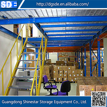 Hot China Products Wholesale Guangdong Shelf Warehouses