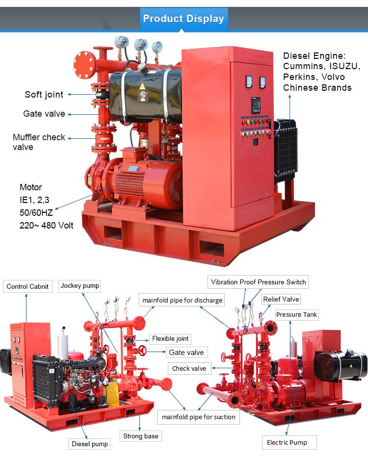 edj electric water pump diesel engine water pump set jockey pumpedj electric water pump diesel engine water pump set jockey pump