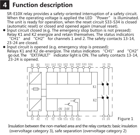 Protection automatique de relais de sécurité interrupteur