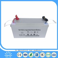 Professional Supply assembly line solar battery charger 12v