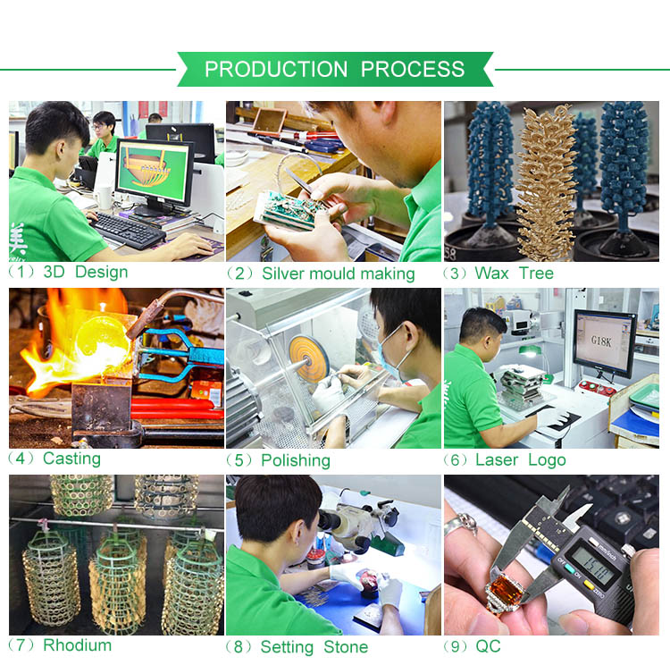 3-Production process.jpg