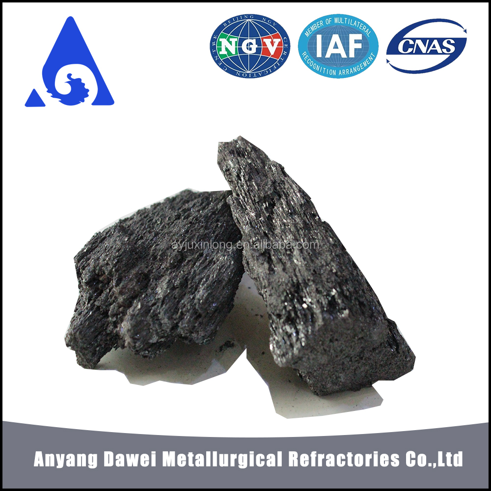 Best price of Anyang Dawei silicon carbide ,SiC Green min. 97.5% SiC