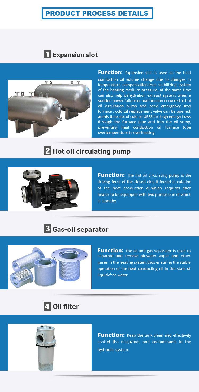 2100-3000 Kw Bagasse Oil Fired Boiler Thermal Oil Boiler For Sale ...