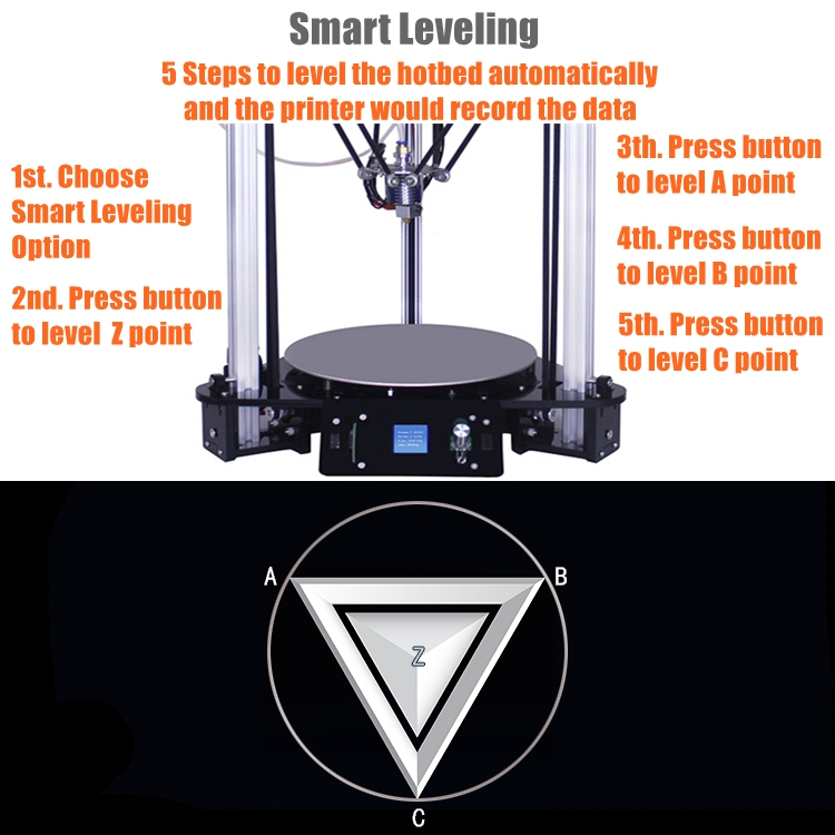 High-quality Reprap i3 3D Printer with MK3 Heating Precision Prusa i3 3D Printer Print Size 220mm * 220mm * 255mm