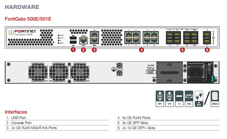 Fortinet Fortigate Firewall Fg-500e-bdl-974-dd Hardware Plus 24x7 Forticare  And Fortiguard Enterprise Protection - Buy
