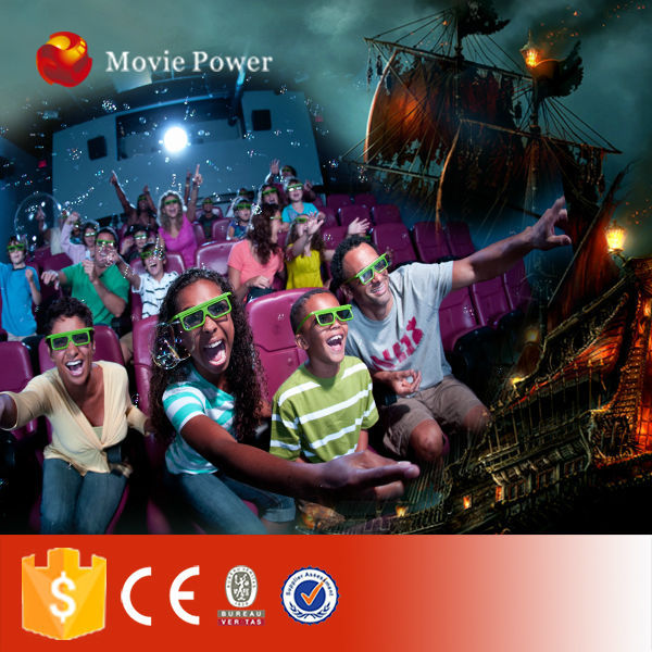 with no risk small business 5d 6d 7d xd cinema dynamic movies for free