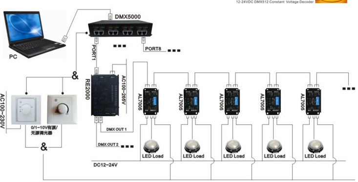 Mini Single Channel Max 6a Dmx 512 Decoder & 0/1-10v Led Dimmer ...
