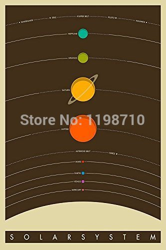 solar system poster vertical - photo #38