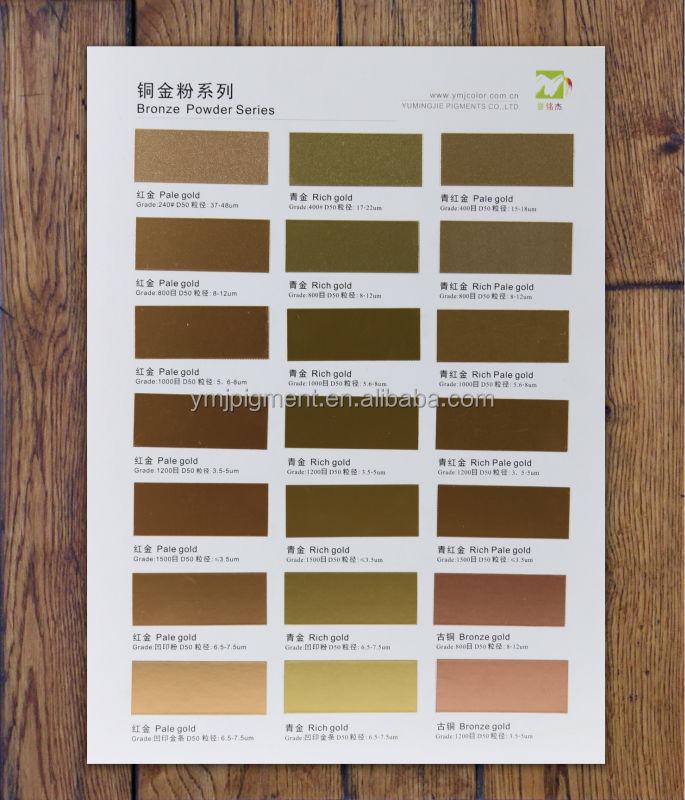 Bronze cuivre or poudre pour porte en acier inoxydable for Peinture radiateur couleur cuivre