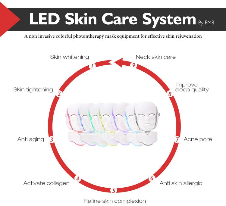 7 luce di colore cura di bellezza ringiovanimento della pelle terapia a buon mercato led maschera