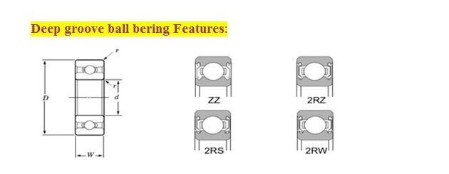 Skateboard Bearing 608 Abec 7 Ceramic Bearings 608rs Abec