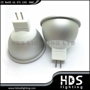 Best Price Dimmable Led Gu10 Bulb,Cob Exhibition Spot Light,Gu10 ...