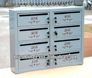 Metal Commercial Mailbox for Sale