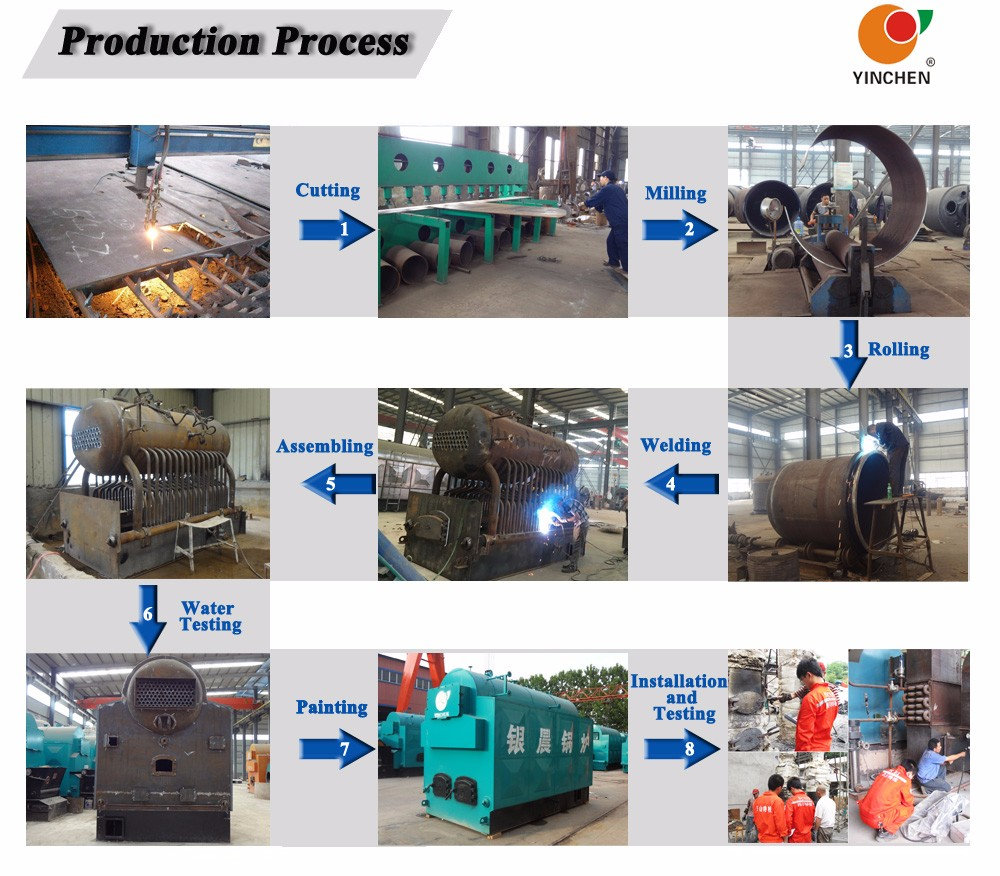 production-process.jpg