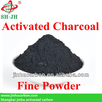 recent trends on china activated carbon industry essay Demand for activated carbon -- including powdered, granular, and other types --  will be supported by the continued implementation of  executive summary   recent historical trends  china: activated carbon demand by product.