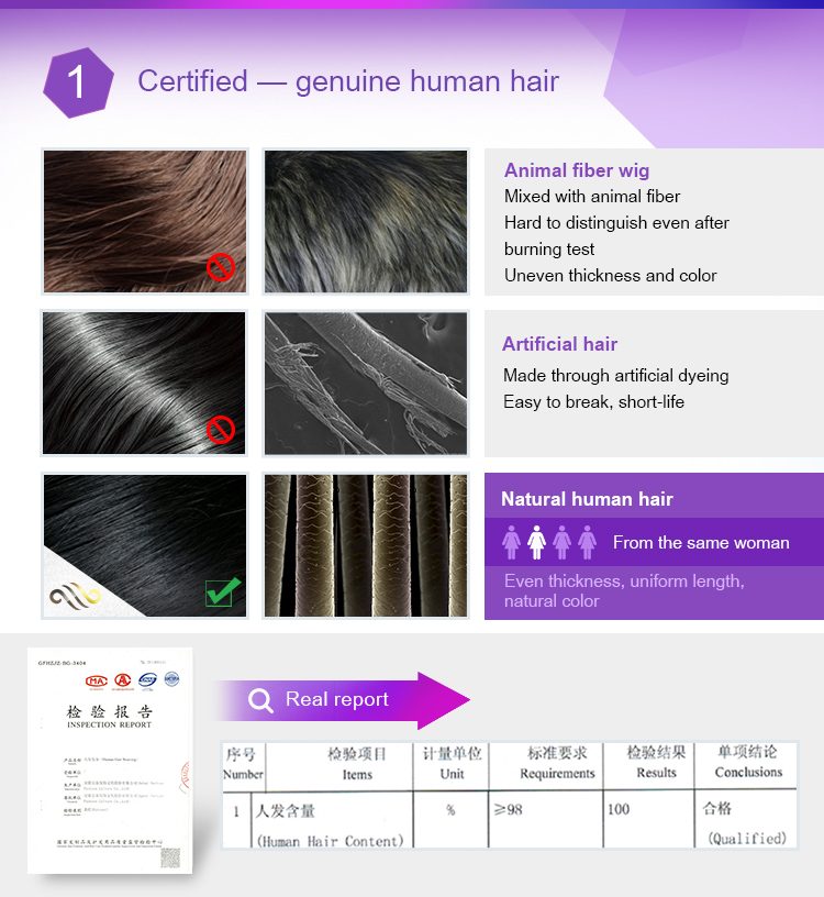Uk Best Selling Products China Factory Virgin Human Hair Loose Deep ...