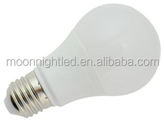 New Hot-Sale 9W e27 mini led lights for fabric led bulb