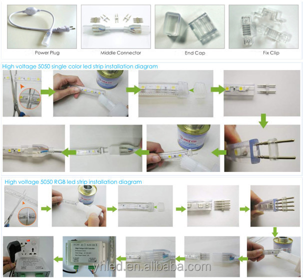 Shenzhen led light strip etl ce 60leds 50m 05mcut led strip pvc shenzhen led light strip etl ce 60leds 50m 05mcut led strip pvc waterproof aloadofball Image collections