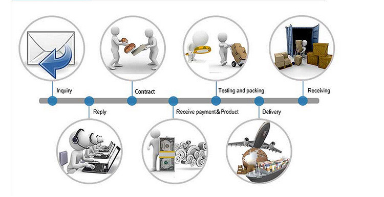 Alça de papel plana design personalizado presente de compras impresso saco de papel kraft