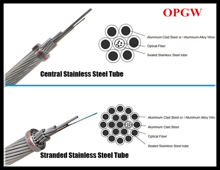 high quality typical designs of aluminum tube pbt loose buffer 36 core opgw cable
