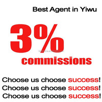 3% Commission Agent! China Sourcing Agent