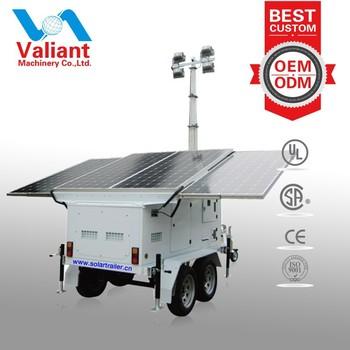 Alternative Energy Solar Generator 5000 Watt For Home