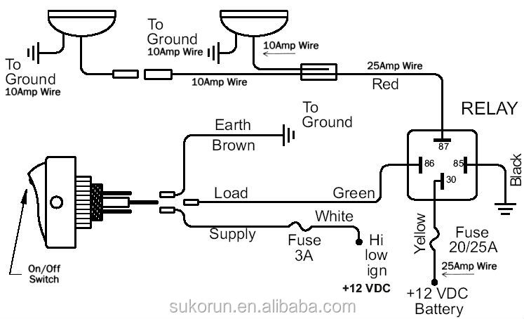 Cool Wiring Diagram For Fog Lights With A Relay Basic Electronics Wiring Cloud Hisonuggs Outletorg