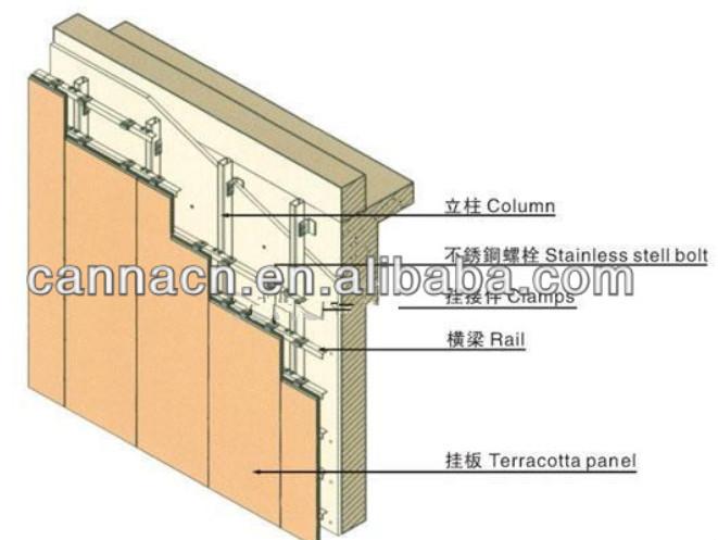Compact Grade HPL/Anti UV Wall Panel/Exterior Wooden Wall Cladding
