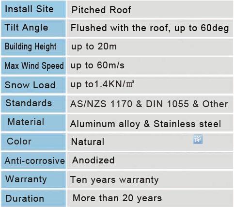 Techos De Aluminio Sistema De Montaje Solar Panel Solar