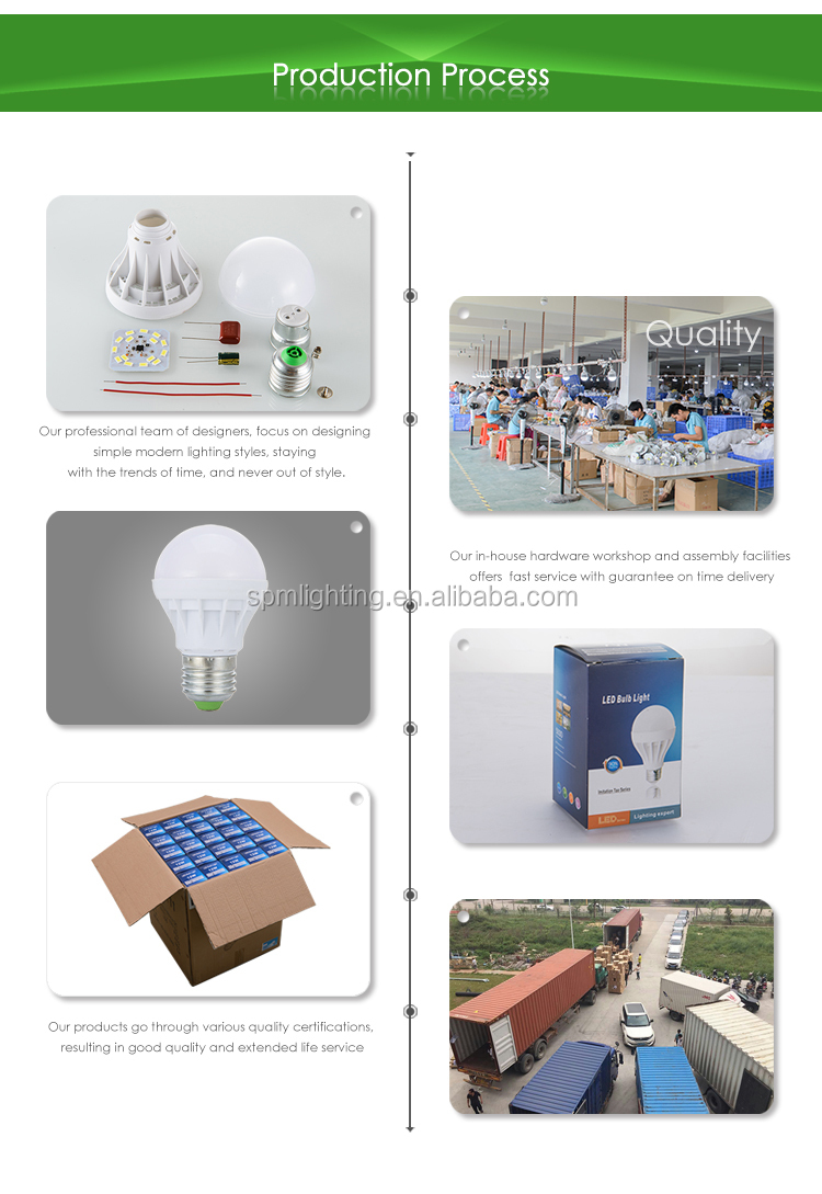 200 w vervanging led lamp draadloze rgbw led lamp licht