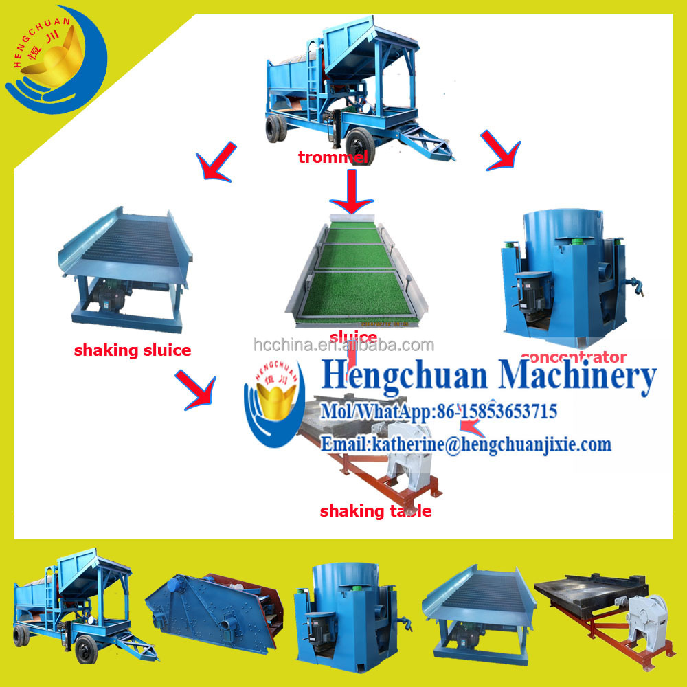 New Product for 2016 Complete Set Alluvial Gold Gold Separator Machine Sale