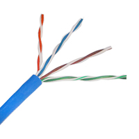 China Network Cat 5 Utp Cable Factory