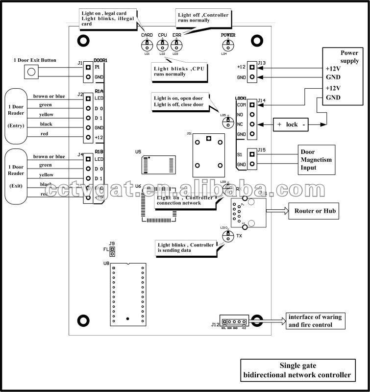 Rfid Smart Card Network Door Access Control System - Buy Rfid Door on