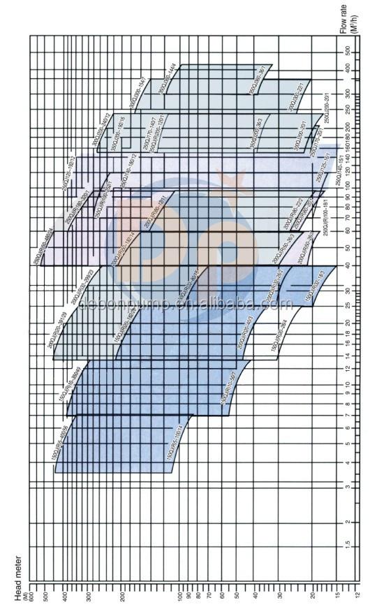 QJ performance curve