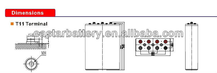 OPzV or OPzS 2v 1000 amp battery for solar and wind system