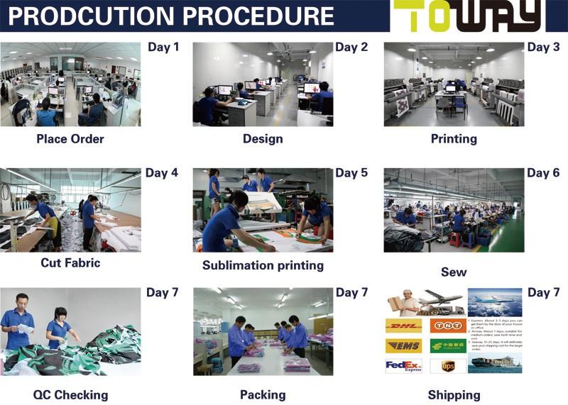 Production procedure.jpg