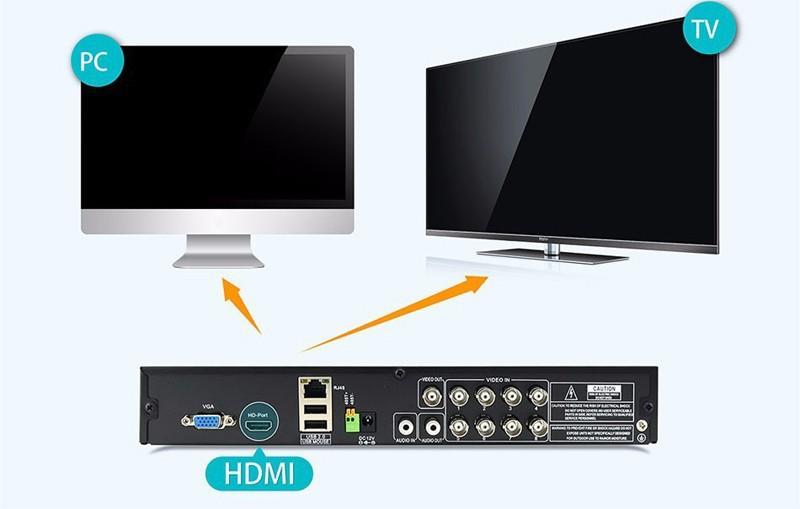 SANNCE 8CH מערכת טלוויזיה במעגל סגור DVR 960H 4PCS 800TVL IR עמיד חיצוני מצלמת טלוויזיה במעגל סגור הביתה אבטחה מערכת מעקב ערכות