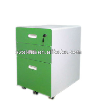 wholesale dealer 10acb 0d738 Nice Design Round Corner Filing Cabinet - Buy Decorative Filing  Cabinets,Thin File Cabinet,Colorful File Cabinets Product on Alibaba.com