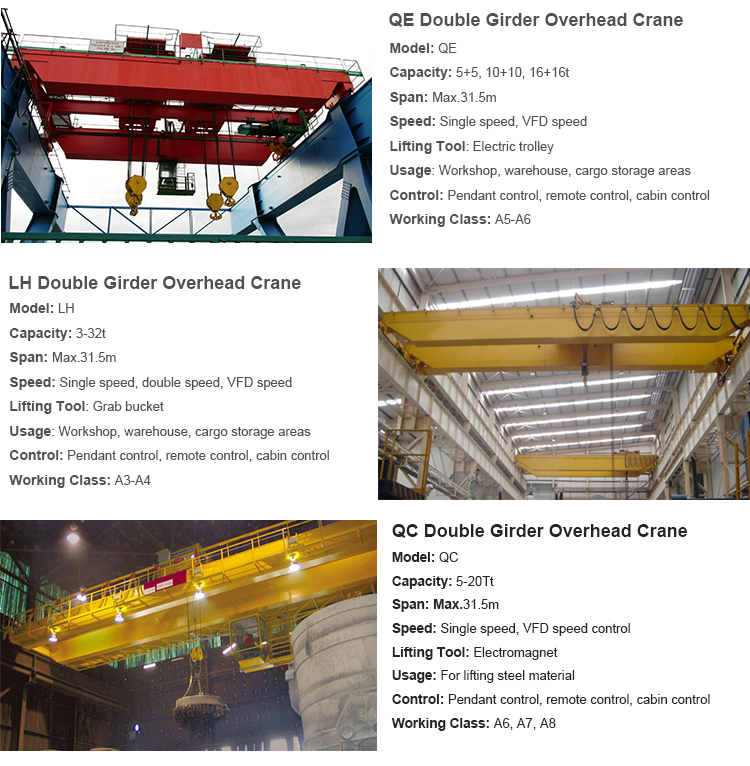 double girder light duty grab bucket overhead crane for indoor bulk material handling
